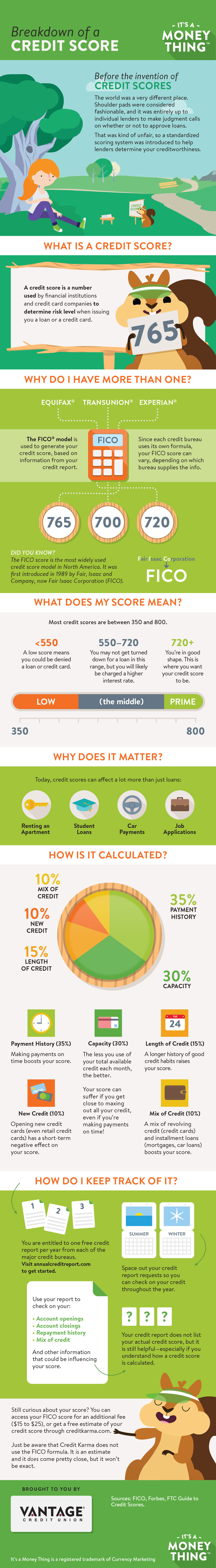 breakdown-of-a-credit-score-infographic