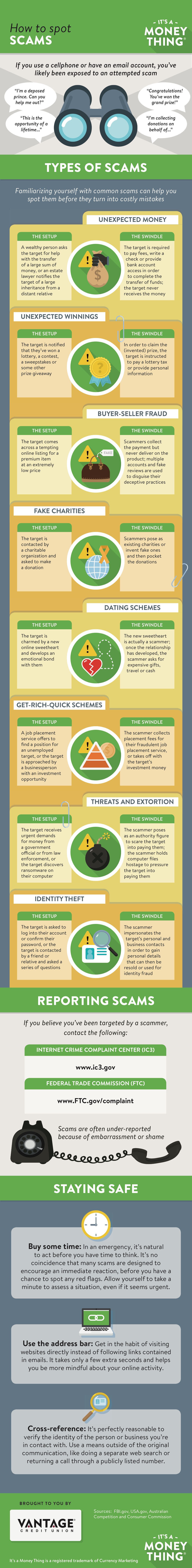 How-to-spot-scams-infographic