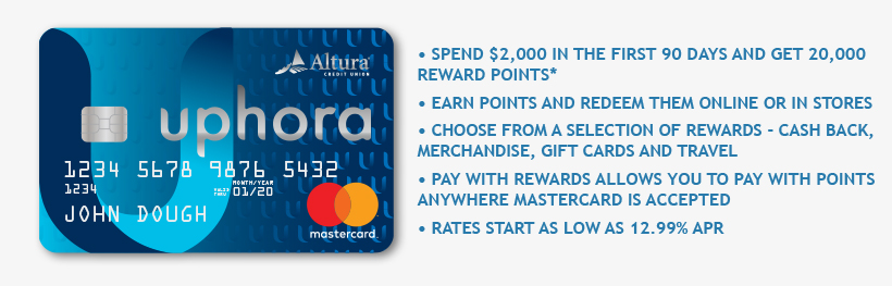 uphora-card-details
