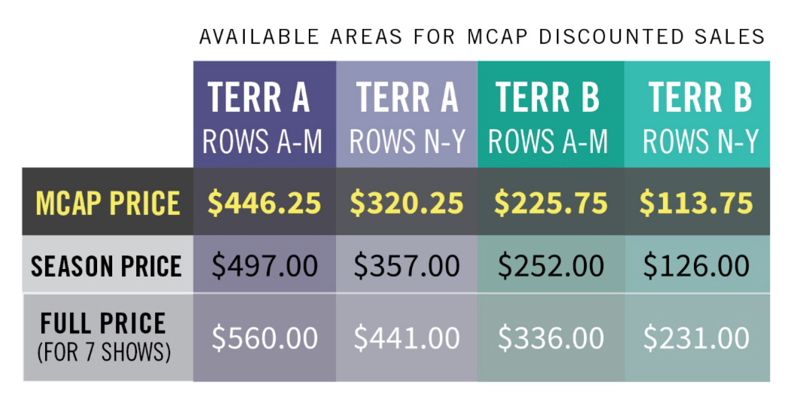 Muny 2019 Pricing