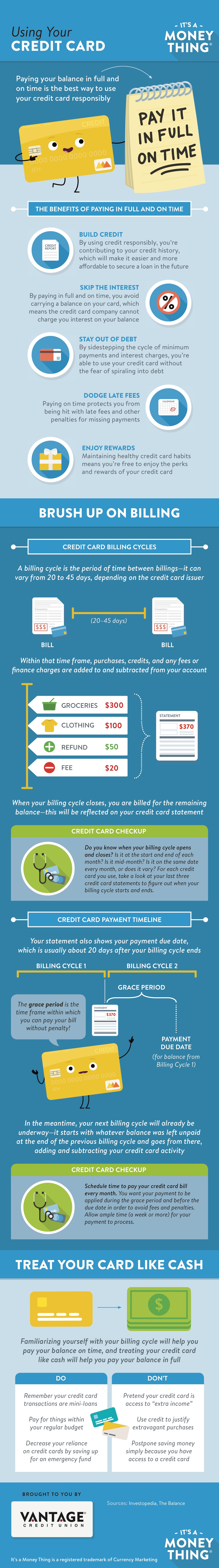 Using Your Credit Card Infographic