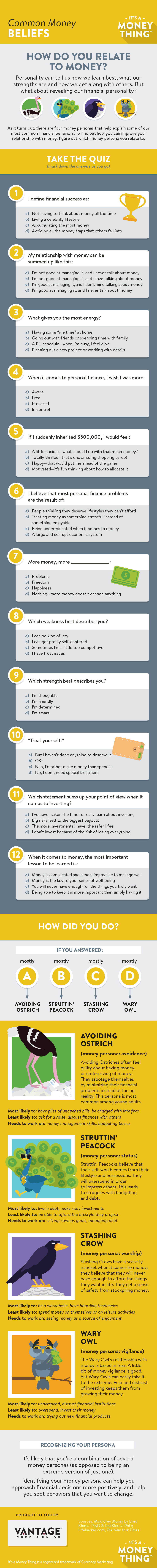 common-money-beliefs-infographic